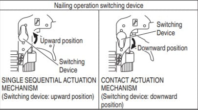 Selective actuation switch position - NR90AES1
