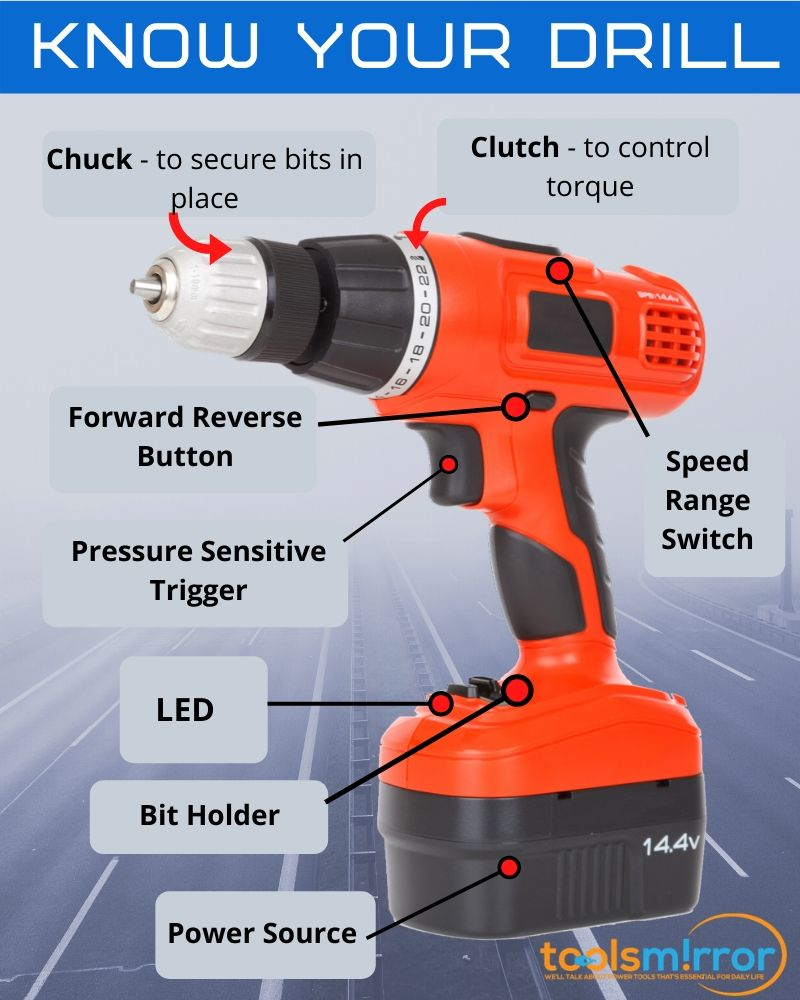 Parts of a Cordless drill