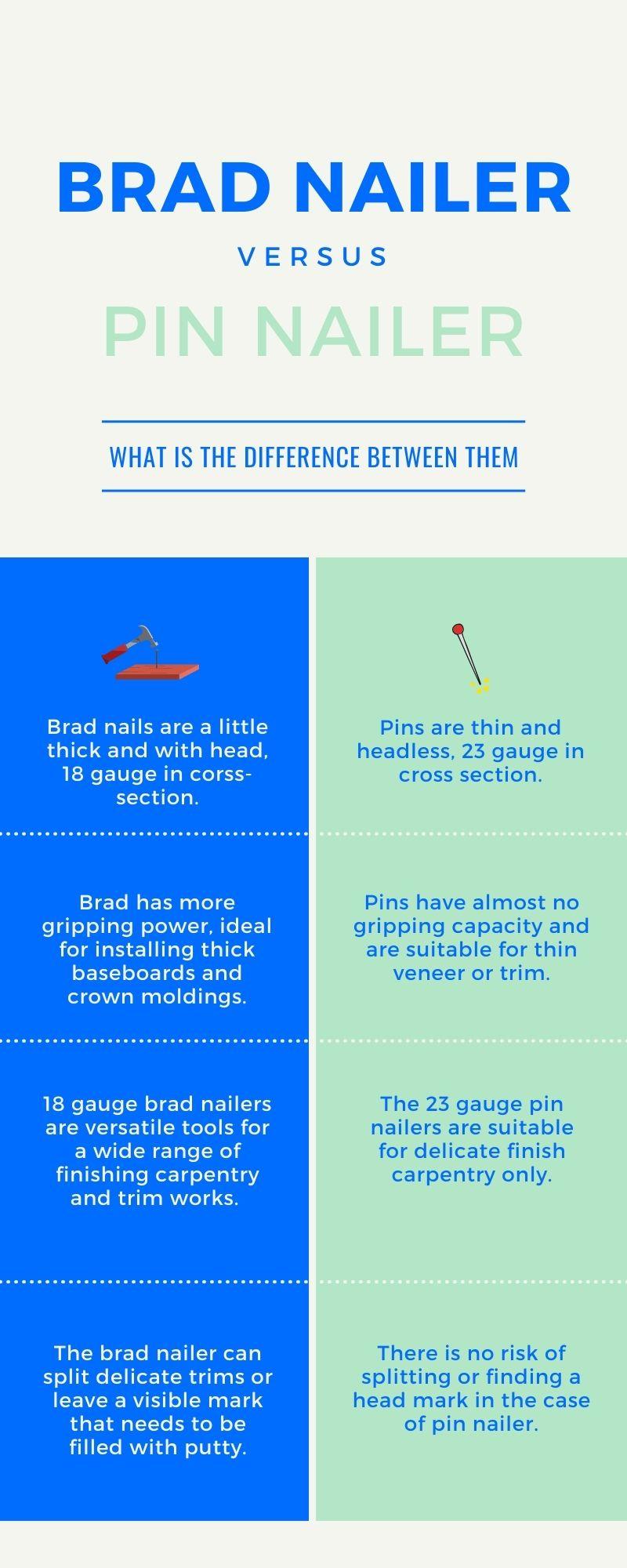 infographic on brad nailer vs pin nailer comparison